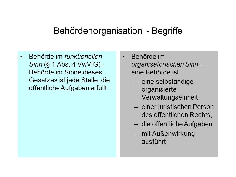 Behördenorganisation - Begriffe Behörde im funktionellen Sinn (§ 1 Abs. 4 VwVfG) - Behörde im Sinne dieses Gesetzes ist jede Stelle, die öffentliche A