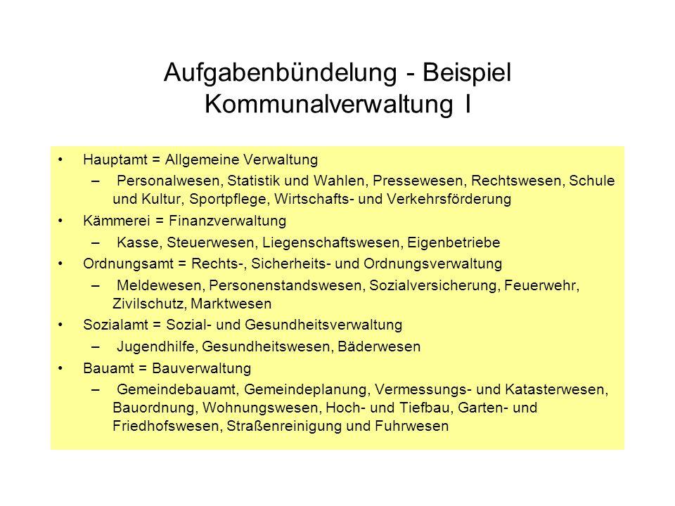 Aufgabenbündelung - Beispiel Kommunalverwaltung I Hauptamt = Allgemeine Verwaltung – Personalwesen, Statistik und Wahlen, Pressewesen, Rechtswesen, Sc