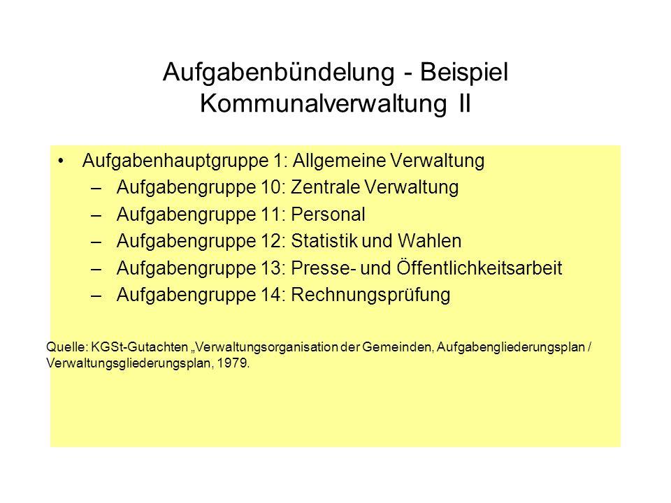 Aufgabenbündelung - Beispiel Kommunalverwaltung II Aufgabenhauptgruppe 1: Allgemeine Verwaltung – Aufgabengruppe 10: Zentrale Verwaltung – Aufgabengru