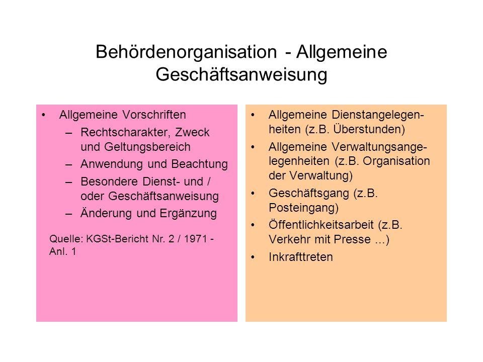 Behördenorganisation - Allgemeine Geschäftsanweisung Allgemeine Vorschriften –Rechtscharakter, Zweck und Geltungsbereich –Anwendung und Beachtung –Bes