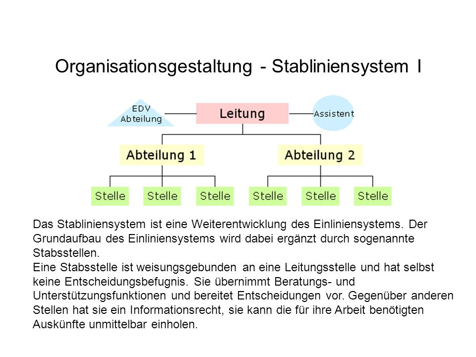 Behördenorganisation - Begriffe Behörde im funktionellen Sinn (§ 1 Abs.