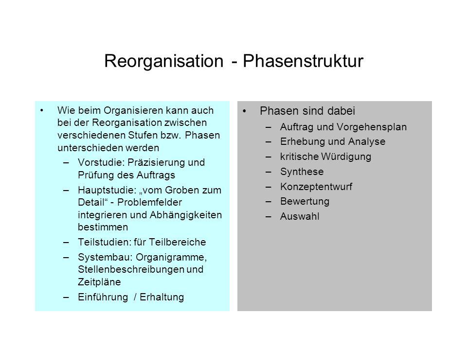 Reorganisation - Phasenstruktur Wie beim Organisieren kann auch bei der Reorganisation zwischen verschiedenen Stufen bzw. Phasen unterschieden werden