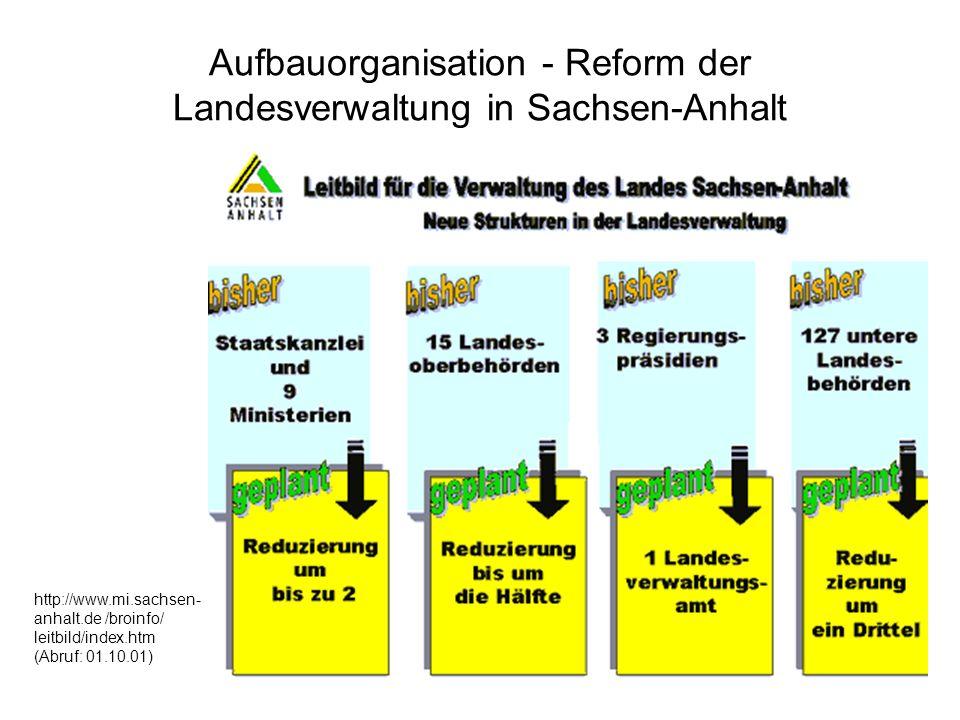 Aufbauorganisation - Reform der Landesverwaltung in Sachsen-Anhalt http://www.mi.sachsen- anhalt.de /broinfo/ leitbild/index.htm (Abruf: 01.10.01)