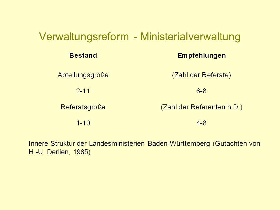 Verwaltungsreform - Ministerialverwaltung Innere Struktur der Landesministerien Baden-Württemberg (Gutachten von H.-U. Derlien, 1985)
