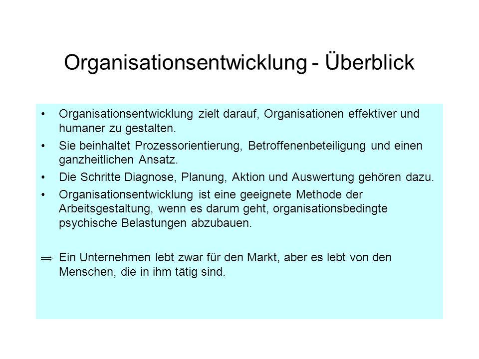 Organisationsentwicklung - Überblick Organisationsentwicklung zielt darauf, Organisationen effektiver und humaner zu gestalten. Sie beinhaltet Prozess