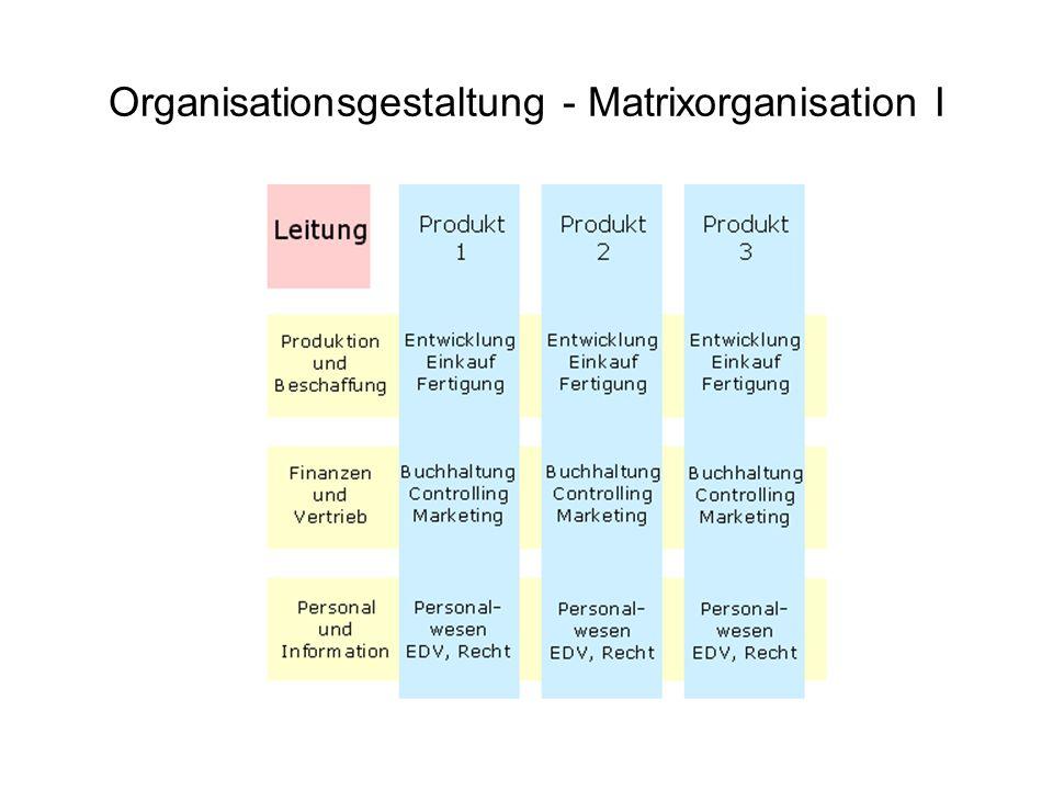 Organisationsgestaltung - Matrixorganisation II Vorteile der Matrixorganisation: –Förderung der Team- arbeit, verbesserte Problemlösung weil Spezialisten aus verschiedenen Abteilungen zusammen- arbeiten, –Entlastung der Leitungs- / Führungsebene.