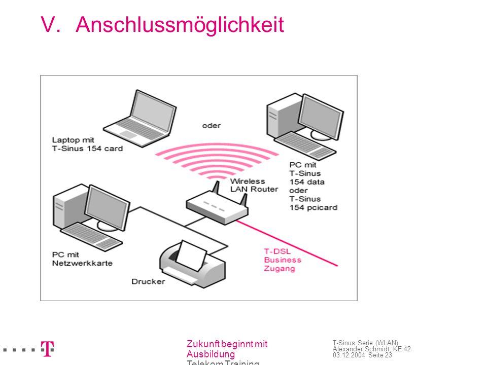 Zukunft beginnt mit Ausbildung Telekom Training T-Sinus Serie (WLAN) Alexander Schmidt, KE 42 03.12.2004 Seite 23 V.Anschlussmöglichkeit