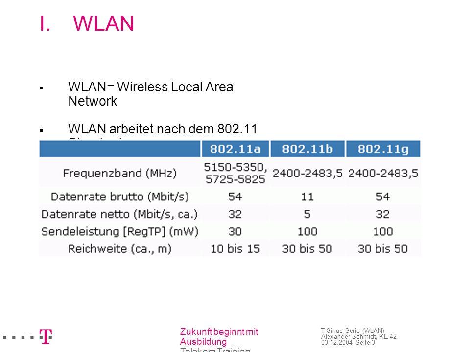Zukunft beginnt mit Ausbildung Telekom Training T-Sinus Serie (WLAN) Alexander Schmidt, KE 42 03.12.2004 Seite 3 I.WLAN WLAN= Wireless Local Area Netw