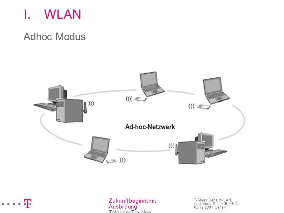 Zukunft beginnt mit Ausbildung Telekom Training T-Sinus Serie (WLAN) Alexander Schmidt, KE 42 03.12.2004 Seite 5 I.WLAN Infrastruktur Modus