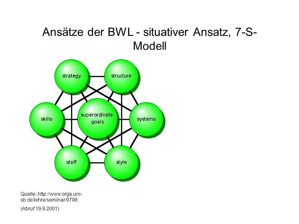 Ansätze der BWL - situativer Ansatz (Mintzberg- Konfiguration) Quelle: http://www.analytictech.com/mb021/five.htm (19.9.2001)