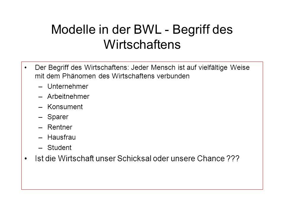 Modelle in der BWL - Begriff des Wirtschaftens Der Begriff des Wirtschaftens: Jeder Mensch ist auf vielfältige Weise mit dem Phänomen des Wirtschaften