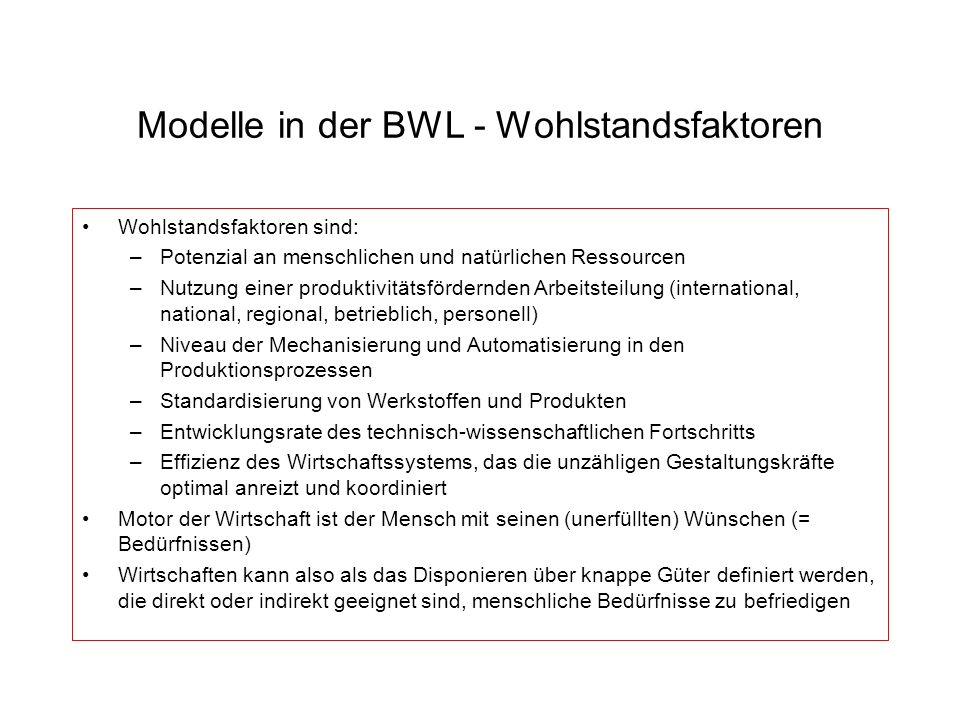 Modelle in der BWL - Wirtschaftsgüter I Input- und Outputgüter –Beurteilungskriterium: Stellung innerhalb des Wirtschaftsprozesses –Inputgüter werden zur Produktion anderer Güter benötigt –Outputgüter sind das Ergebnis (z.B.