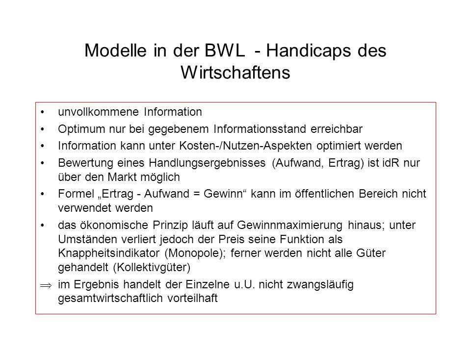 Modelle in der BWL - Handicaps des Wirtschaftens unvollkommene Information Optimum nur bei gegebenem Informationsstand erreichbar Information kann unt