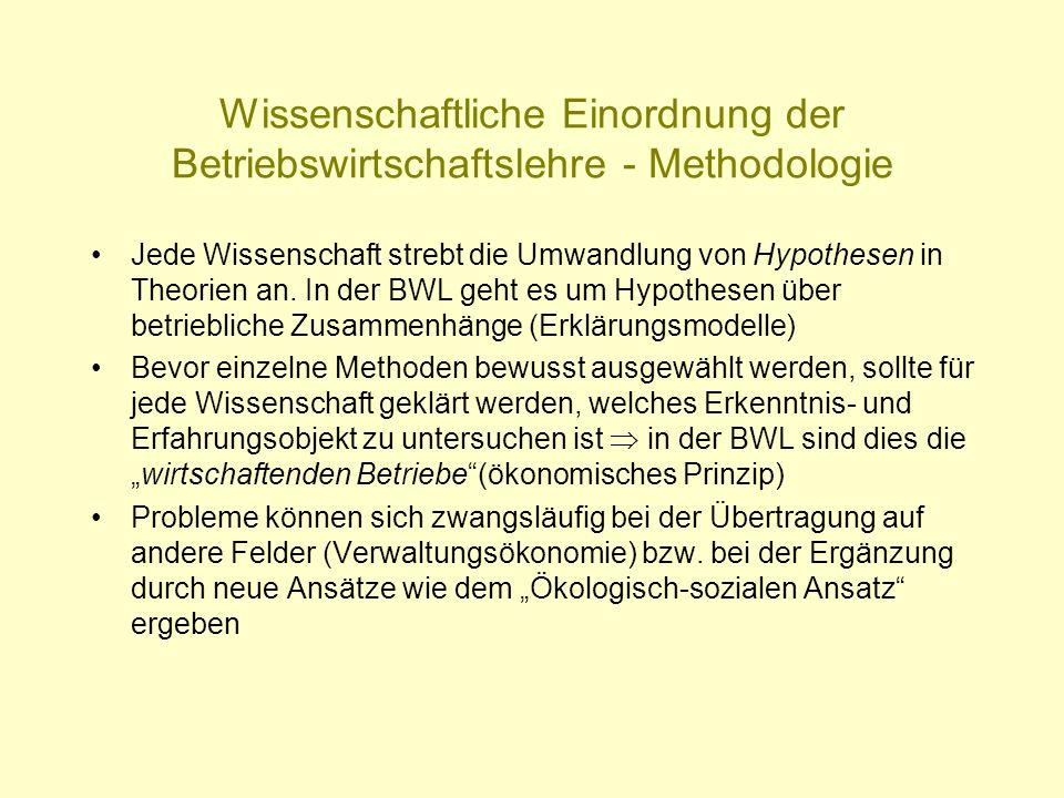 Wissenschaftliche Einordnung der Betriebswirtschaftslehre - Methodologie Jede Wissenschaft strebt die Umwandlung von Hypothesen in Theorien an. In der