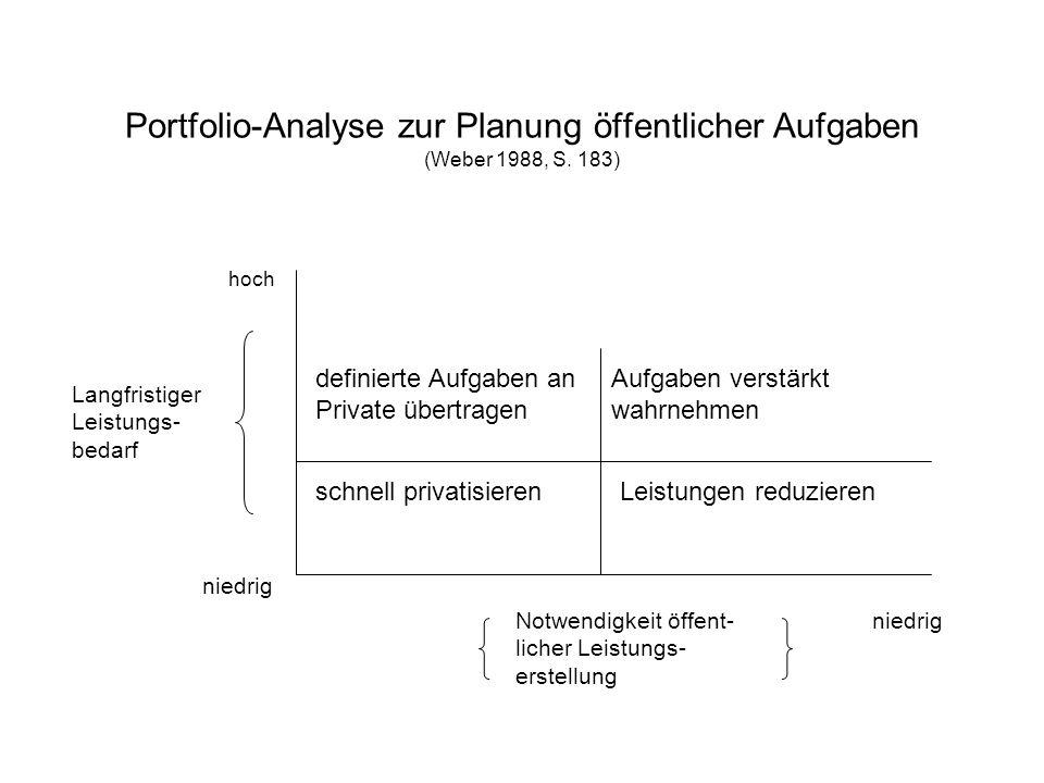 Portfolio-Analyse zur Planung öffentlicher Aufgaben (Weber 1988, S. 183) Notwendigkeit öffent- licher Leistungs- erstellung Langfristiger Leistungs- b
