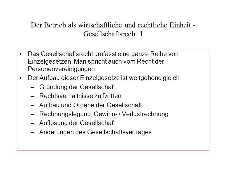 Der Betrieb als wirtschaftliche und rechtliche Einheit - Gesellschaftsrecht II HGB Einzelunterneh- men stille Gesell- schaft OHG KG Kapitalgesell- schaften Gesellschaftsrecht AktG AG KGaA GmbHG GmbH GenG Genossen- schaften