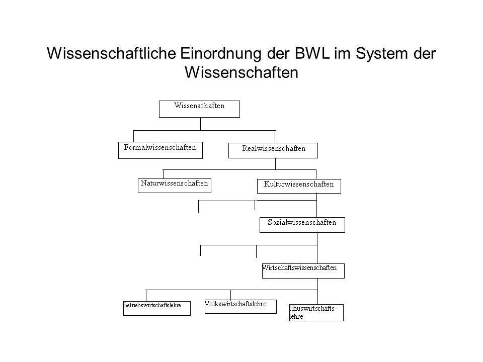 Wissenschaftliche Einordnung der BWL im System der Wissenschaften