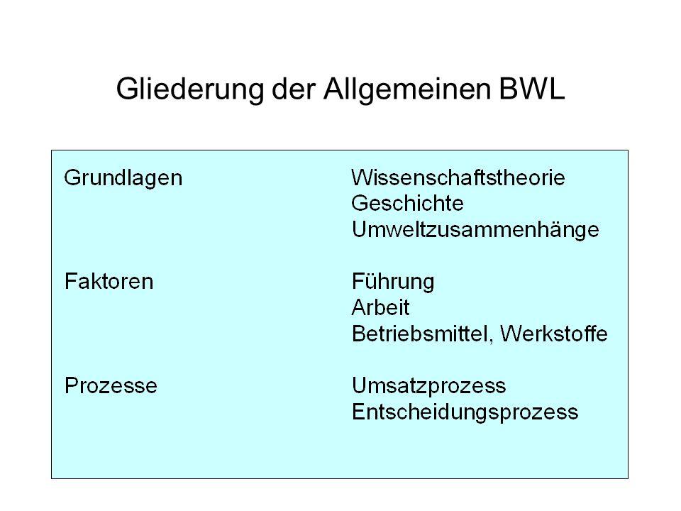 Gliederung der Allgemeinen BWL