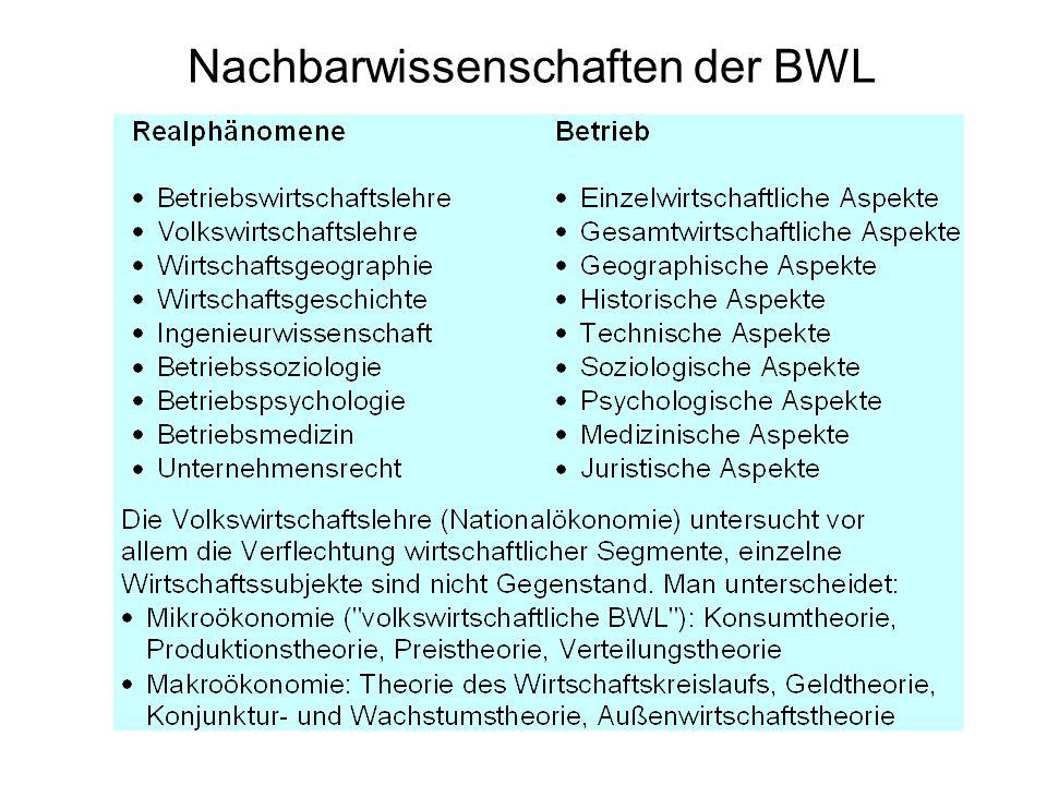 Nachbarwissenschaften der BWL