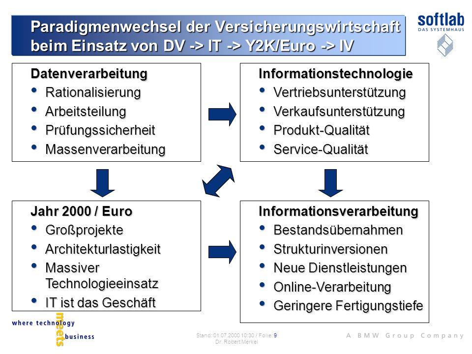 Trennung Produktdefinition von Produktbereitstellung Einsatz eines Produktservers: Ein Beispiel für das VU-übergreifende Produktmanagement Phase 1: Phase 1: –Produktanalyse z.B.