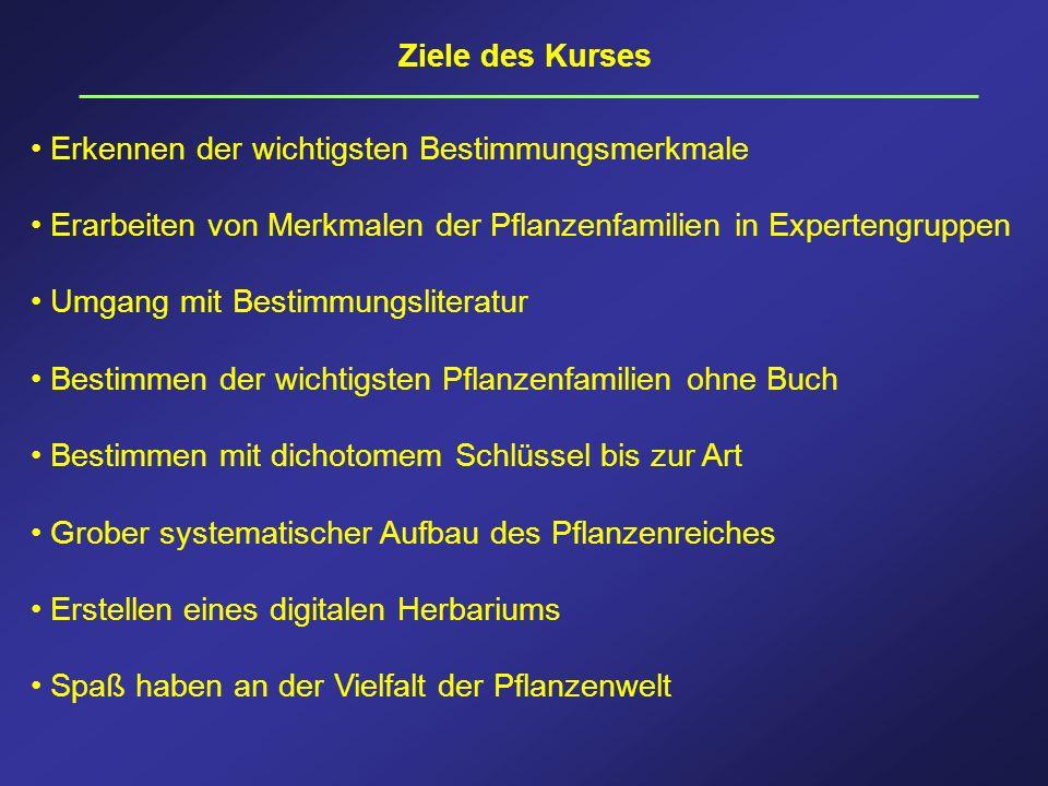 Termine 1.Tag: Freitag, 25.5., 8:15 Uhr; PH Ludwigsburg _______________________________________________ 2.Tag: Dienstag, 29.5., 9:30 Uhr; Uni Hohenheim, Bot.