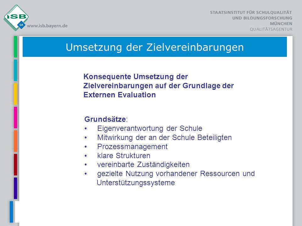 Konsequente Umsetzung der Zielvereinbarungen auf der Grundlage der Externen Evaluation Grundsätze: Eigenverantwortung der Schule Mitwirkung der an der
