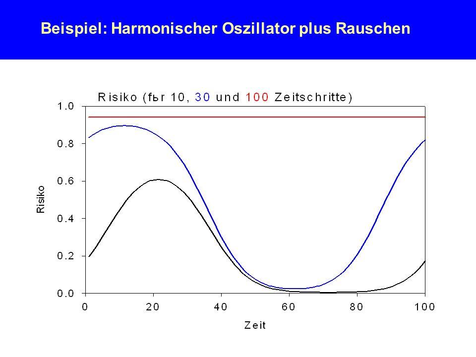 Beispiel: Harmonischer Oszillator plus Rauschen