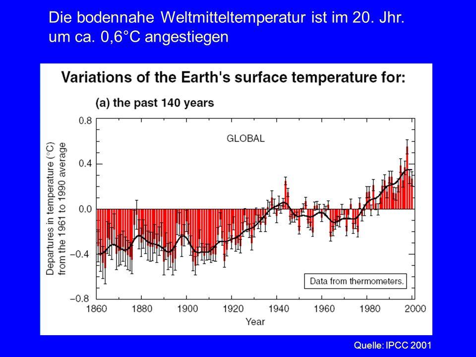 Die bodennahe Weltmitteltemperatur ist im 20. Jhr. um ca. 0,6°C angestiegen Quelle: IPCC 2001