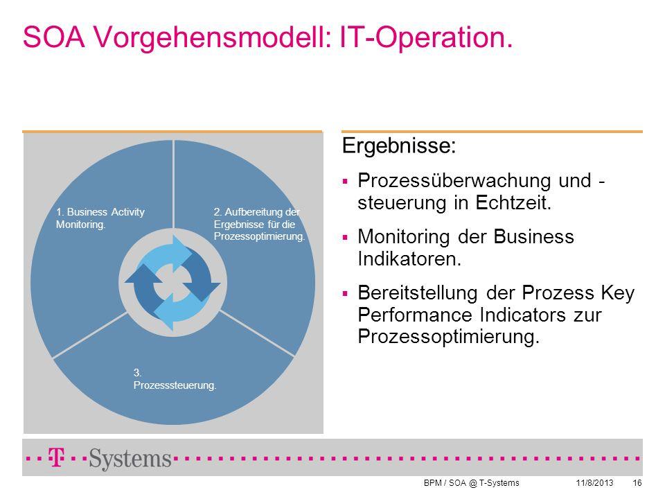 BPM / SOA @ T-Systems 11/8/201316 SOA Vorgehensmodell: IT-Operation. 1. Business Activity Monitoring. 2. Aufbereitung der Ergebnisse für die Prozessop