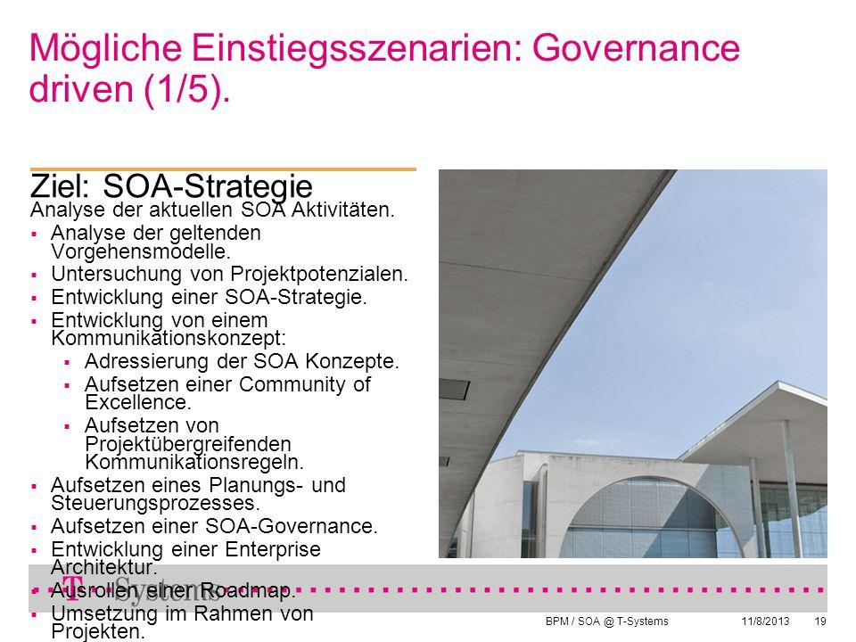 BPM / SOA @ T-Systems 11/8/201319 Mögliche Einstiegsszenarien: Governance driven (1/5). Ziel: SOA-Strategie Analyse der aktuellen SOA Aktivitäten. Ana