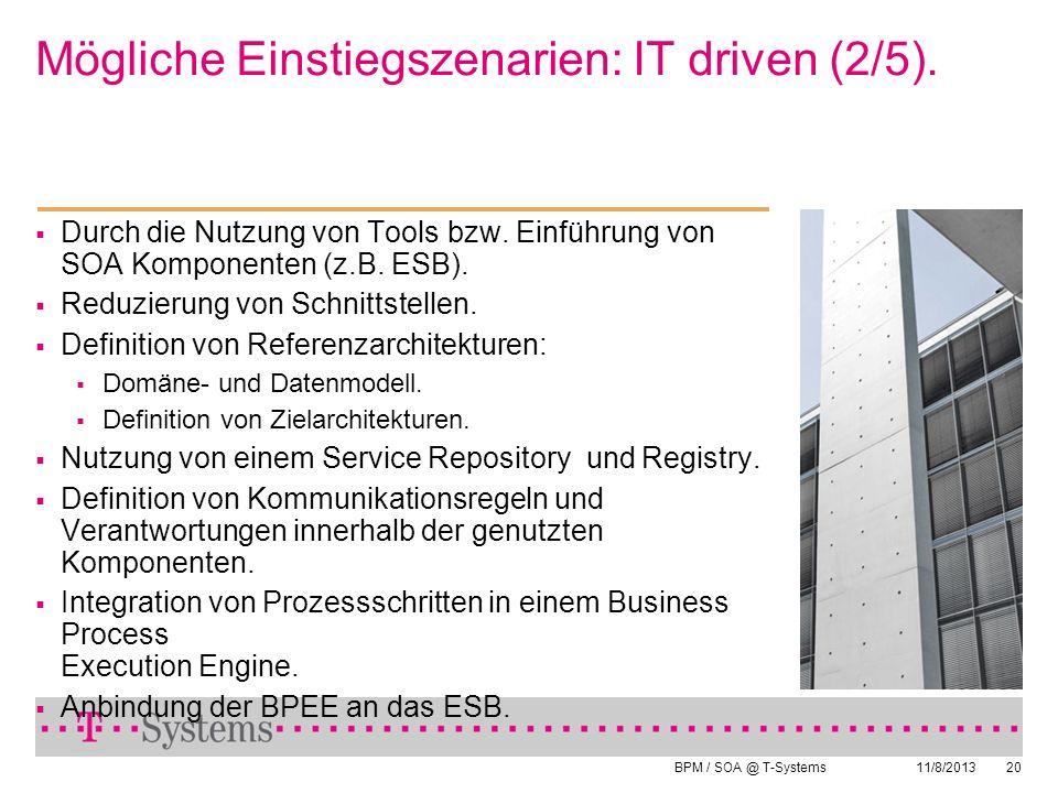 BPM / SOA @ T-Systems 11/8/201320 Mögliche Einstiegszenarien: IT driven (2/5). Durch die Nutzung von Tools bzw. Einführung von SOA Komponenten (z.B. E