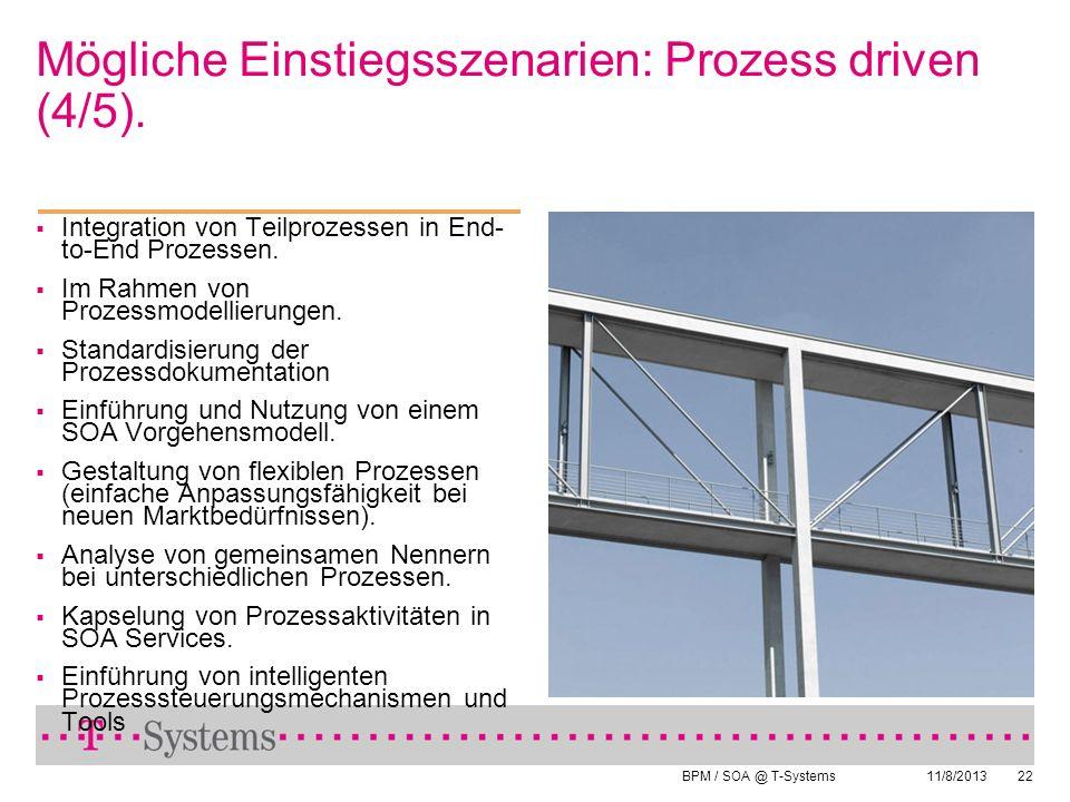 BPM / SOA @ T-Systems 11/8/201322 Mögliche Einstiegsszenarien: Prozess driven (4/5). Integration von Teilprozessen in End- to-End Prozessen. Im Rahmen