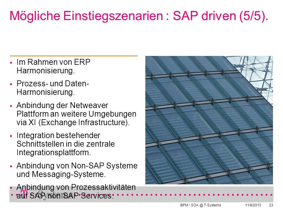 BPM / SOA @ T-Systems 11/8/201323 Mögliche Einstiegszenarien : SAP driven (5/5). Im Rahmen von ERP Harmonisierung. Prozess- und Daten- Harmonisierung.