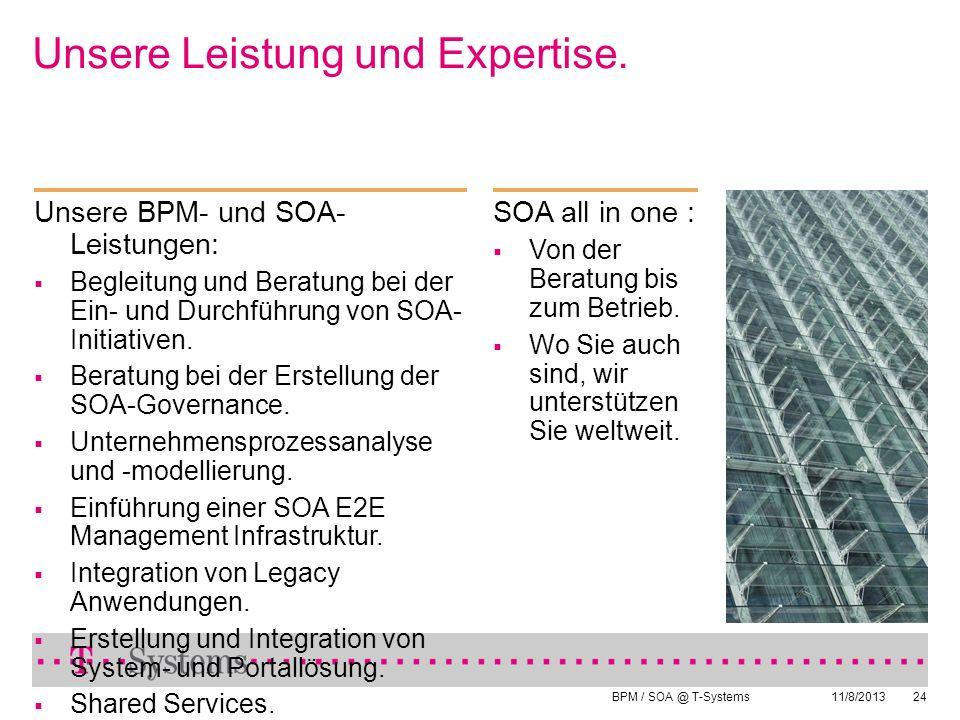 BPM / SOA @ T-Systems 11/8/201324 Unsere BPM- und SOA- Leistungen: Begleitung und Beratung bei der Ein- und Durchführung von SOA- Initiativen. Beratun