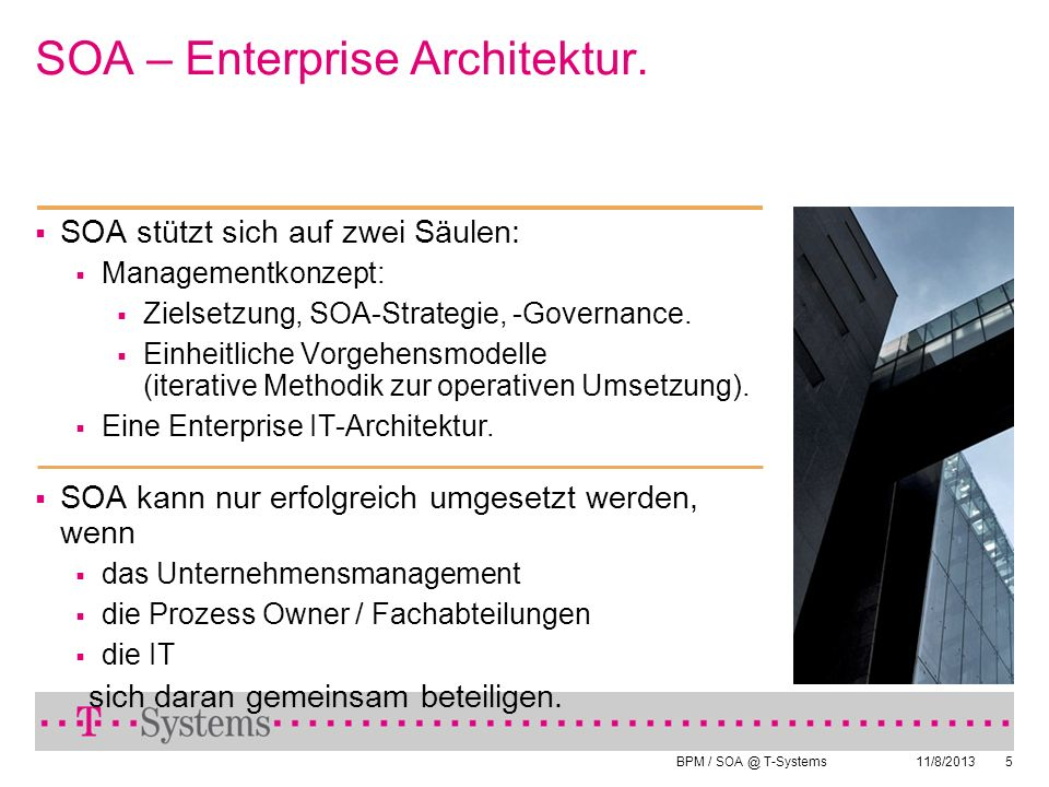 BPM / SOA @ T-Systems 11/8/201316 SOA Vorgehensmodell: IT-Operation.