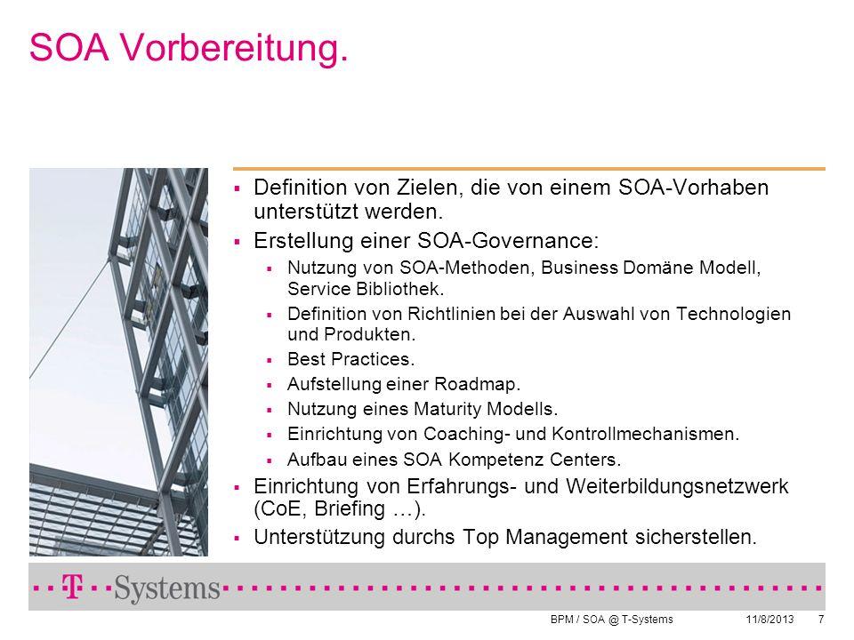 BPM / SOA @ T-Systems 11/8/20137 SOA Vorbereitung. Definition von Zielen, die von einem SOA-Vorhaben unterstützt werden. Erstellung einer SOA-Governan