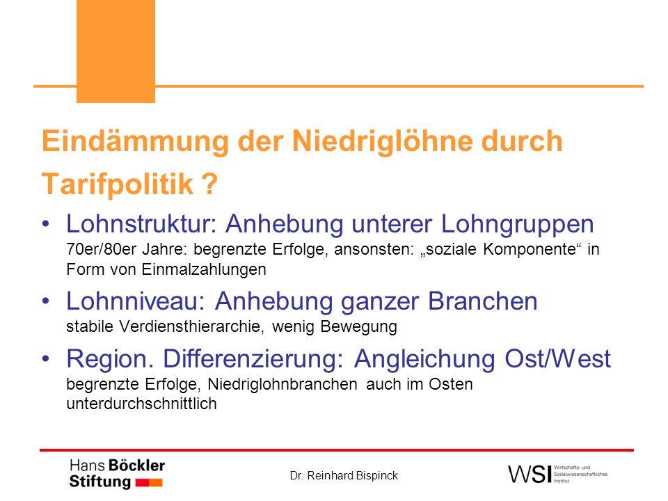 Dr. Reinhard Bispinck Eindämmung der Niedriglöhne durch Tarifpolitik ? Lohnstruktur: Anhebung unterer Lohngruppen 70er/80er Jahre: begrenzte Erfolge,