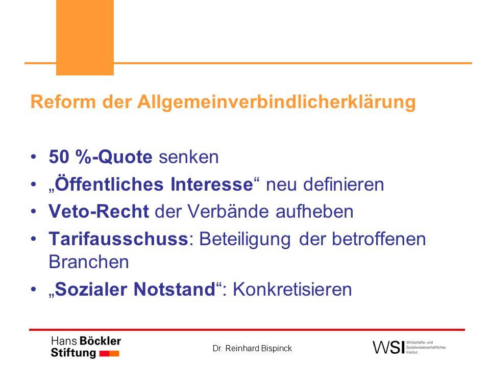 Dr. Reinhard Bispinck Reform der Allgemeinverbindlicherklärung 50 %-Quote senken Öffentliches Interesse neu definieren Veto-Recht der Verbände aufhebe