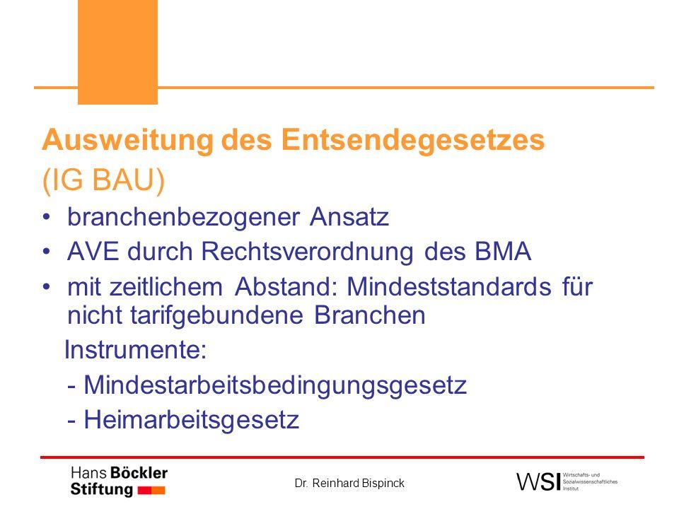 Dr. Reinhard Bispinck Ausweitung des Entsendegesetzes (IG BAU) branchenbezogener Ansatz AVE durch Rechtsverordnung des BMA mit zeitlichem Abstand: Min