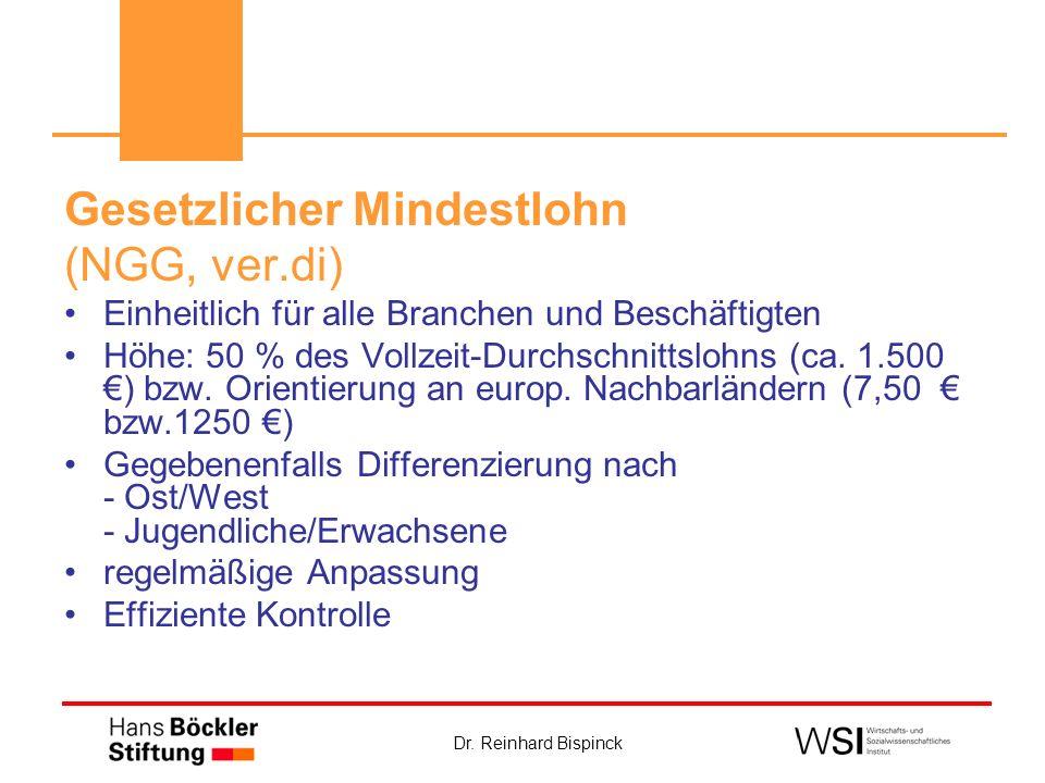 Dr. Reinhard Bispinck Gesetzlicher Mindestlohn (NGG, ver.di) Einheitlich für alle Branchen und Beschäftigten Höhe: 50 % des Vollzeit-Durchschnittslohn
