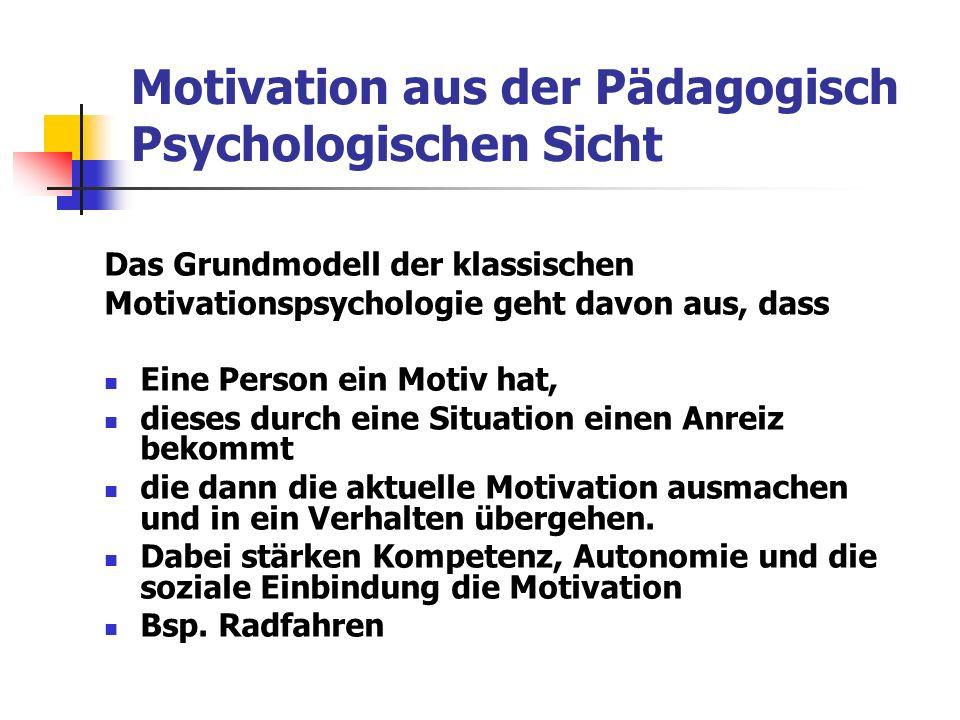 Motivation aus der Pädagogisch Psychologischen Sicht Das Grundmodell der klassischen Motivationspsychologie geht davon aus, dass Eine Person ein Motiv hat, dieses durch eine Situation einen Anreiz bekommt die dann die aktuelle Motivation ausmachen und in ein Verhalten übergehen.