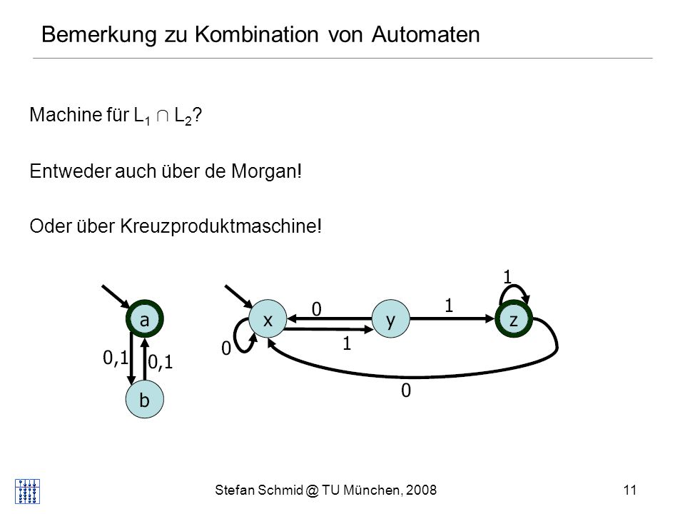 Stefan Schmid @ TU München, 200811 Bemerkung zu Kombination von Automaten Machine für L 1 Å L 2 ? Entweder auch über de Morgan! Oder über Kreuzprodukt