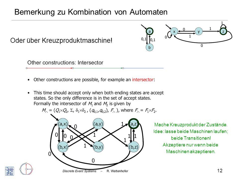 Stefan Schmid @ TU München, 200812 Bemerkung zu Kombination von Automaten Oder über Kreuzproduktmaschine! Mache Kreuzprodukt der Zustände. Idee: lasse