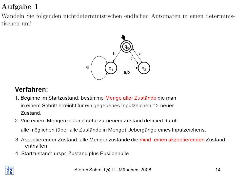 Stefan Schmid @ TU München, 200814 Appetizer... Verfahren: 1. Beginne im Startzustand, bestimme Menge aller Zustände die man in einem Schritt erreicht