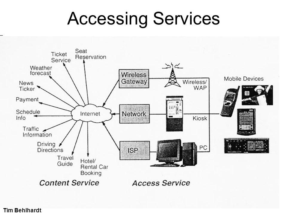 4 Accessing Services Tim Behlhardt ______________________________________________________________________