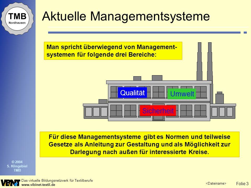 Folie 3 Das virtuelle Bildungsnetzwerk für Textilberufe www.vibinet-textil.de © 2004 S. Klingebiel TMB TMB Nordhausen Aktuelle Managementsysteme Man s