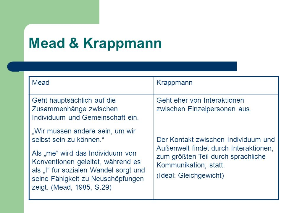 Mead & Krappmann MeadKrappmann Geht hauptsächlich auf die Zusammenhänge zwischen Individuum und Gemeinschaft ein. Wir müssen andere sein, um wir selbs