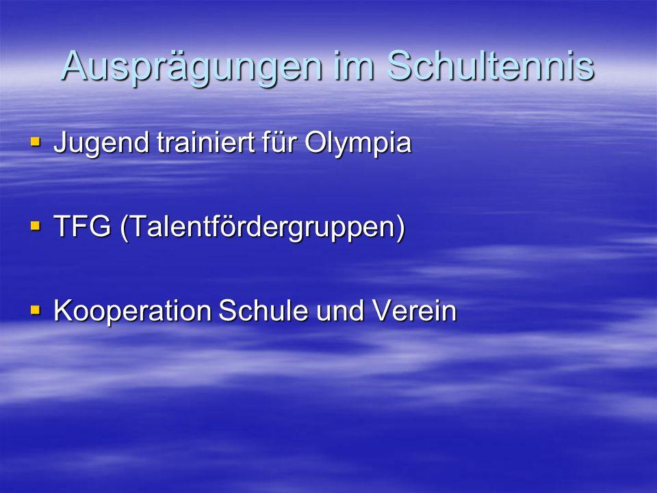 Ausprägungen im Schultennis Jugend trainiert für Olympia Jugend trainiert für Olympia TFG (Talentfördergruppen) TFG (Talentfördergruppen) Kooperation Schule und Verein Kooperation Schule und Verein