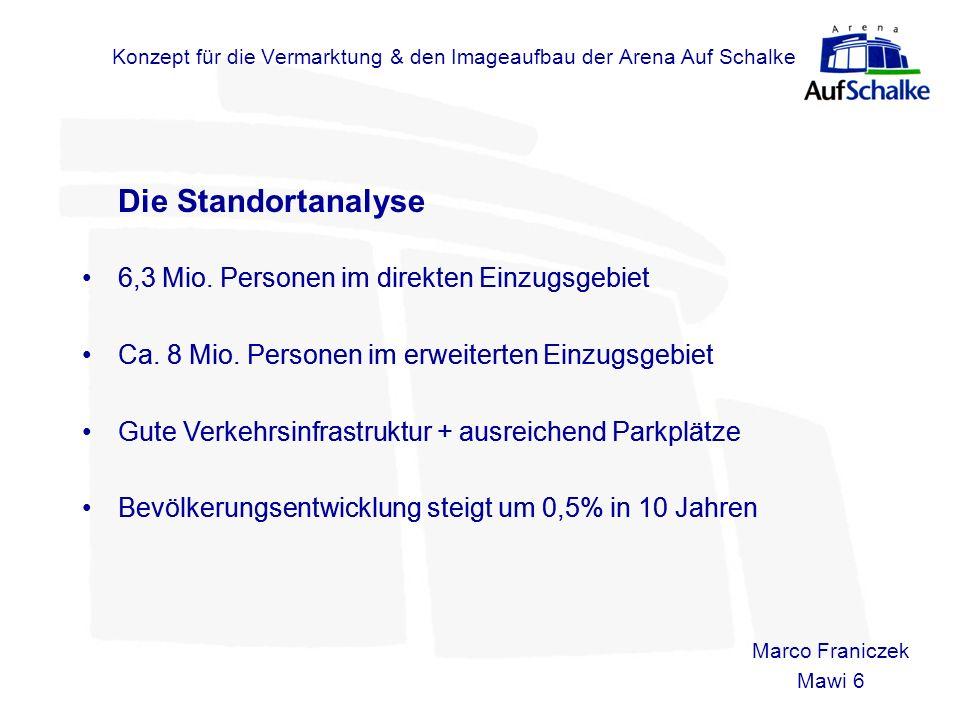 Konzept für die Vermarktung & den Imageaufbau der Arena Auf Schalke Die Standortanalyse 6,3 Mio. Personen im direkten Einzugsgebiet Ca. 8 Mio. Persone