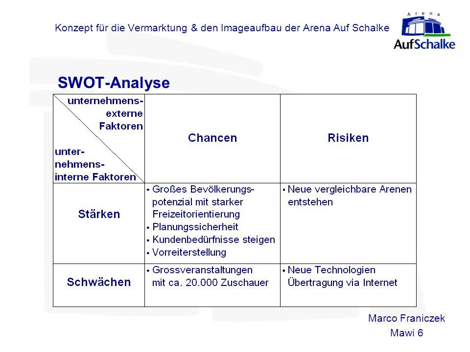 Konzept für die Vermarktung & den Imageaufbau der Arena Auf Schalke SWOT-Analyse Marco Franiczek Mawi 6
